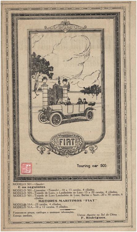 FIAT Firma F. Rodrigues