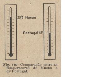 Geografia Primária Comparação temperaturas