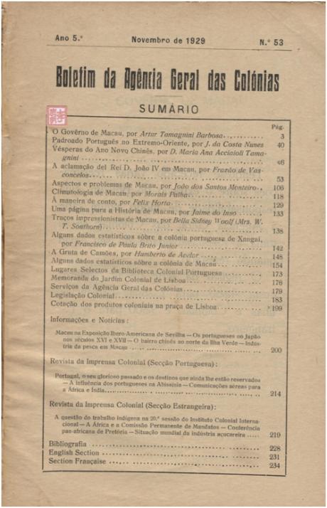Boletim AGC n.º 53 1929 Índice