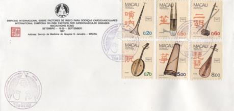 1987 Simpósio Int Factores Risco CV Inst musicais