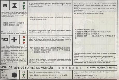 Mapa para Tufões  1980 Código 9 e4 10