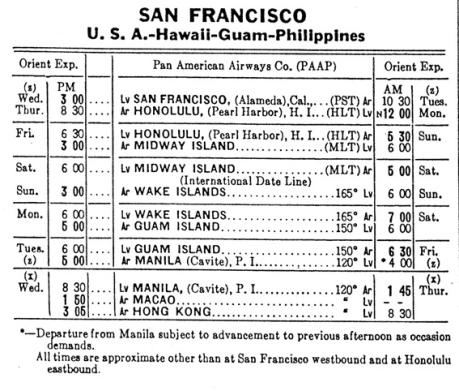 Tabela São Franscisco-HK 1937