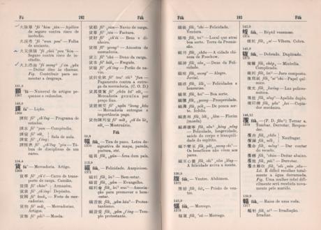 DicionárioChinês-Português 1962 Pgs 192-193