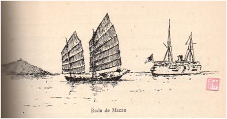 Cruzador S. Gabriel Viagem de Circumnavegação desenho Rada