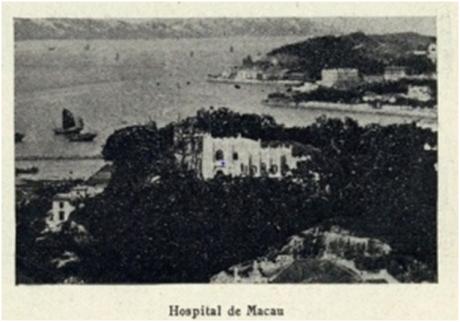 PORTUGAL COLONIAL, 1937 Hospital Militar