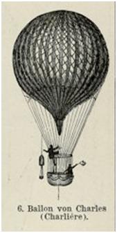 ANÚNCIO Balão von Charles