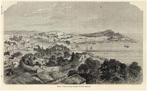ARCHIVO PITTORESCO VII-44 1864 MACAU Porto Exterior
