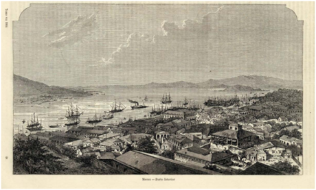 ARCHIVO PITTORESCO VII-44 1864 MACAU Porto Interior