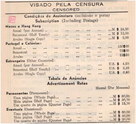 MOSAICO I-1, 1950 Condições de Assinatura
