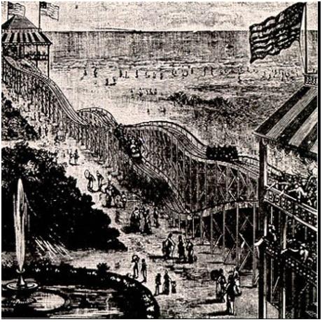 Montanha Russa 1884