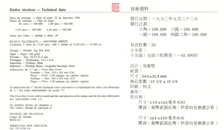 1990-jogos-asiaticos-dados-tecnicos