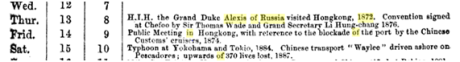 grao-duque-alexis-set1872-the-chronicle-directory