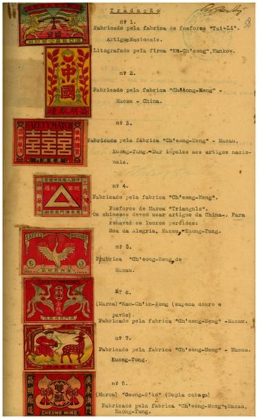 kong-chai-chi-rotulos-de-fosforos-patentes-marca-i