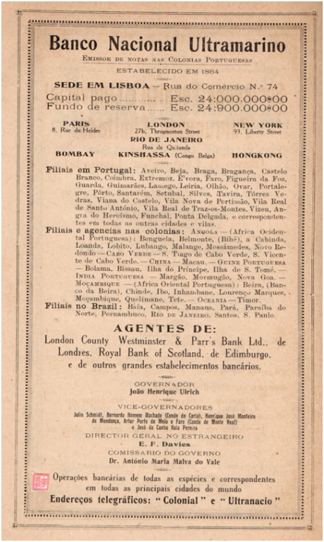 banco-nacional-ultramarino-em-1922-imprensa-portuguesa
